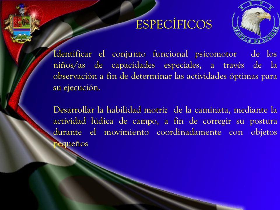 TABULACIÓN Y ANÁLISIS DE DATOS
