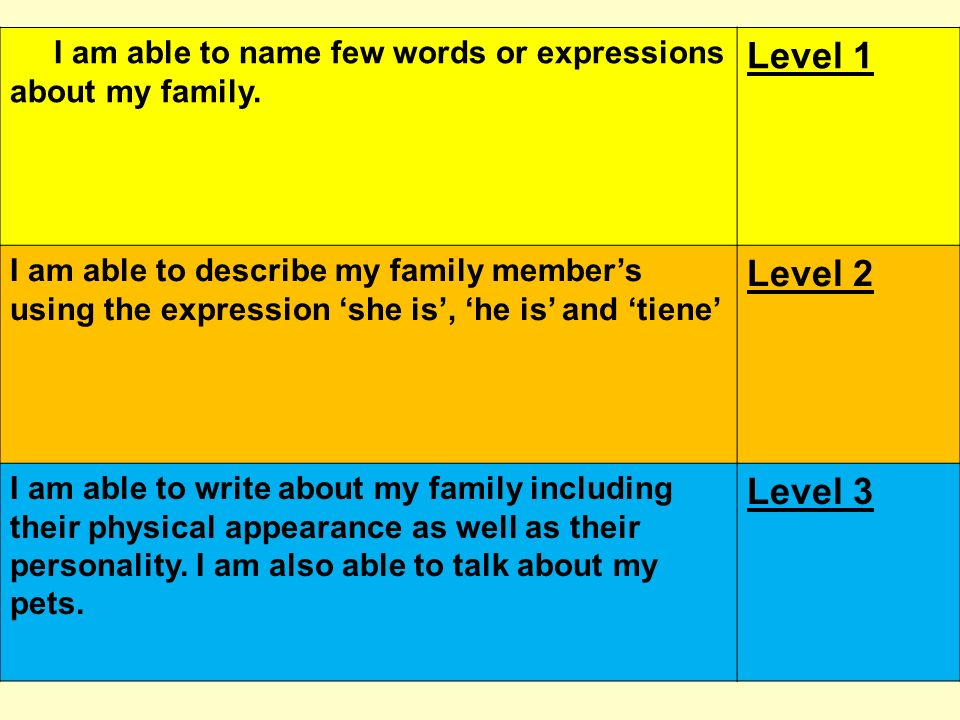 I am able to name few words or expressions about my family.