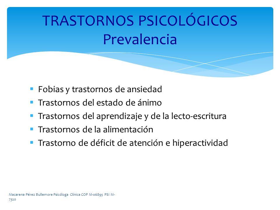 Fobias y trastornos de ansiedad Trastornos del estado de ánimo Trastornos del aprendizaje y de la lecto-escritura Trastornos de la alimentación Trasto