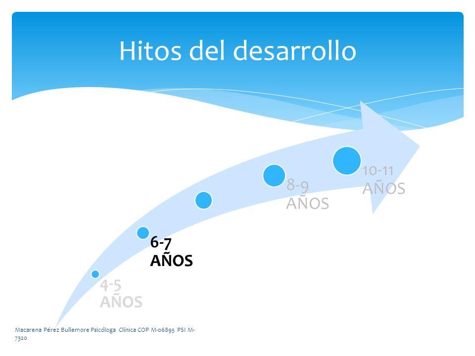 Hitos del desarrollo 4-5 AÑOS 6-7 AÑOS 8-9 AÑOS 10-11 AÑOS Macarena Pérez Bullemore Psicóloga Clínica COP M-06895 PSI M- 7320