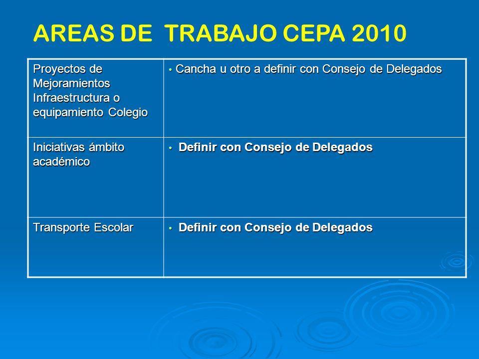 Proyectos de Mejoramientos Infraestructura o equipamiento Colegio Cancha u otro a definir con Consejo de Delegados Cancha u otro a definir con Consejo