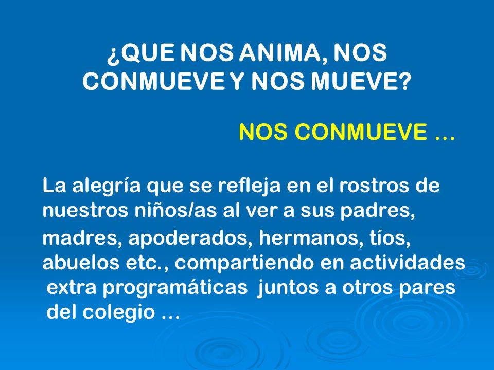¿QUE NOS ANIMA, NOS CONMUEVE Y NOS MUEVE.