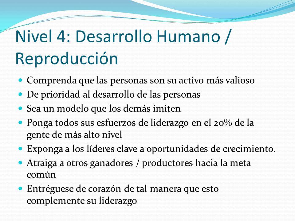 Nivel 4: Desarrollo Humano / Reproducción Comprenda que las personas son su activo más valioso De prioridad al desarrollo de las personas Sea un model