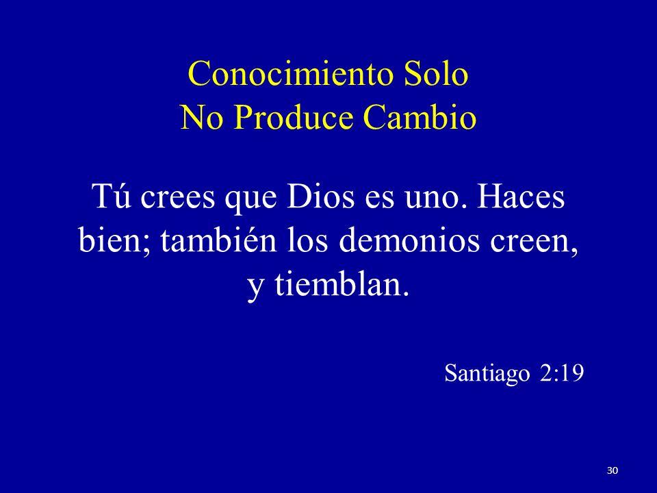 Tú crees que Dios es uno. Haces bien; también los demonios creen, y tiemblan. Santiago 2:19 Conocimiento Solo No Produce Cambio 30