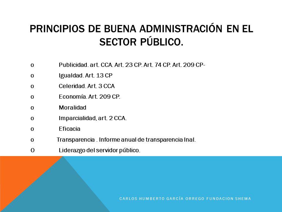 PRINCIPIOS DE BUENA ADMINISTRACIÓN EN EL SECTOR PÚBLICO. oPublicidad. art. CCA. Art. 23 CP. Art. 74 CP. Art. 209 CP- oIgualdad. Art. 13 CP oCeleridad.