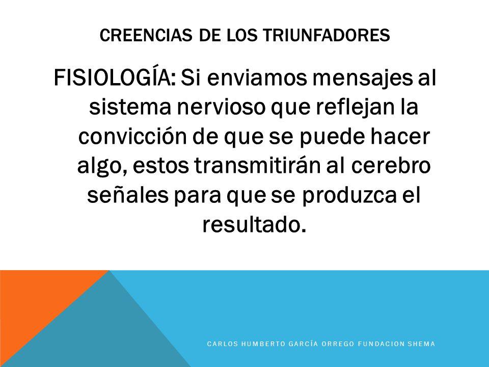 CREENCIAS DE LOS TRIUNFADORES FISIOLOGÍA: Si enviamos mensajes al sistema nervioso que reflejan la convicción de que se puede hacer algo, estos transm