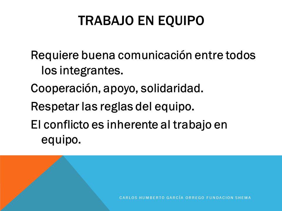 TRABAJO EN EQUIPO Requiere buena comunicación entre todos los integrantes. Cooperación, apoyo, solidaridad. Respetar las reglas del equipo. El conflic