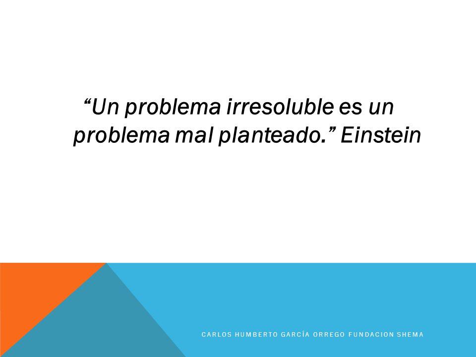 Un problema irresoluble es un problema mal planteado. Einstein CARLOS HUMBERTO GARCÍA ORREGO FUNDACION SHEMA