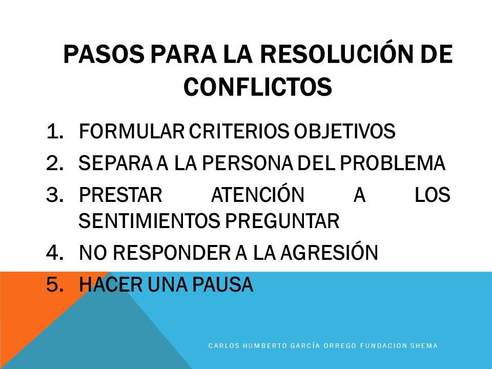 PASOS PARA LA RESOLUCIÓN DE CONFLICTOS 1.FORMULAR CRITERIOS OBJETIVOS 2.SEPARA A LA PERSONA DEL PROBLEMA 3.PRESTAR ATENCIÓN A LOS SENTIMIENTOS PREGUNT