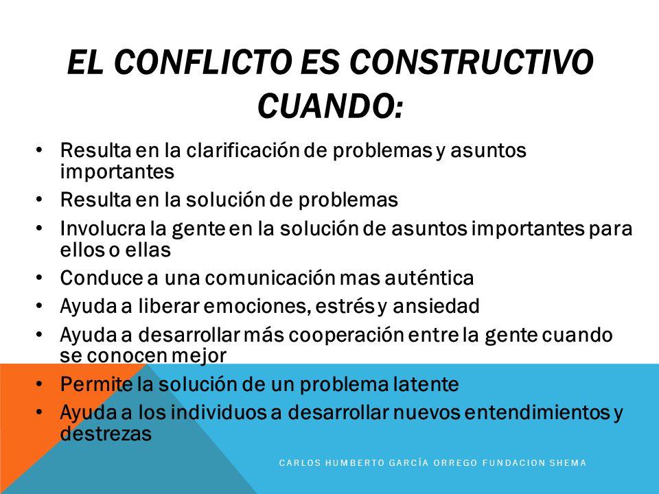 EL CONFLICTO ES CONSTRUCTIVO CUANDO: Resulta en la clarificación de problemas y asuntos importantes Resulta en la solución de problemas Involucra la g