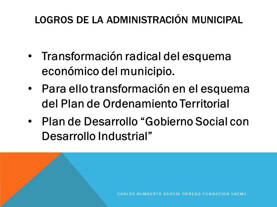LOGROS DE LA ADMINISTRACIÓN MUNICIPAL Transformación radical del esquema económico del municipio. Para ello transformación en el esquema del Plan de O
