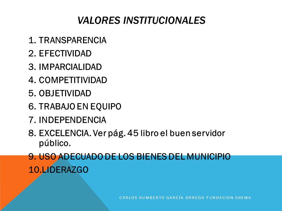INFORME ANUAL DE LA ONG TRANSPARENCIA INTERNACIONAL.