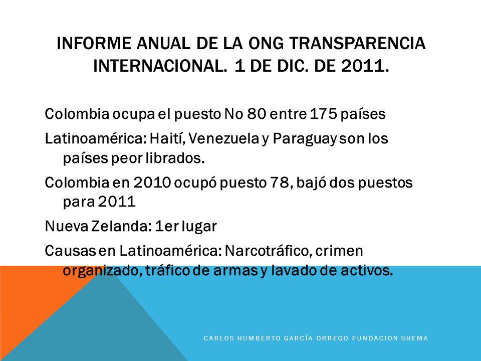 INFORME ANUAL DE LA ONG TRANSPARENCIA INTERNACIONAL. 1 DE DIC. DE 2011. Colombia ocupa el puesto No 80 entre 175 países Latinoamérica: Haití, Venezuel