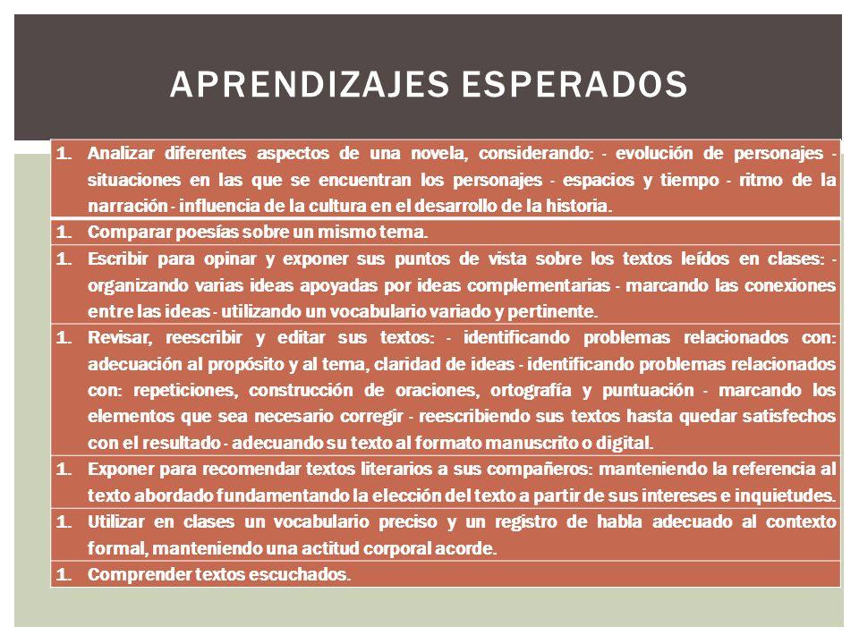 LENGUAJE Y COMUNICACIÓN UNIDAD 4 Prof. Roxana Muñoz Aguilera