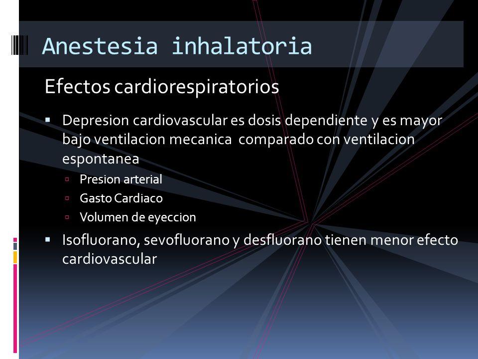 Efectos cardiorespiratorios Anestesia inhalatoria Depresion cardiovascular es dosis dependiente y es mayor bajo ventilacion mecanica comparado con ven