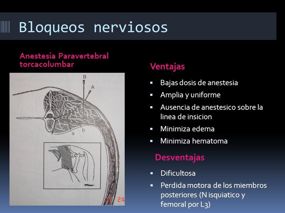 Anestesia Paravertebral torcacolumbar Ventajas Bajas dosis de anestesia Amplia y uniforme Ausencia de anestesico sobre la linea de insicion Minimiza e