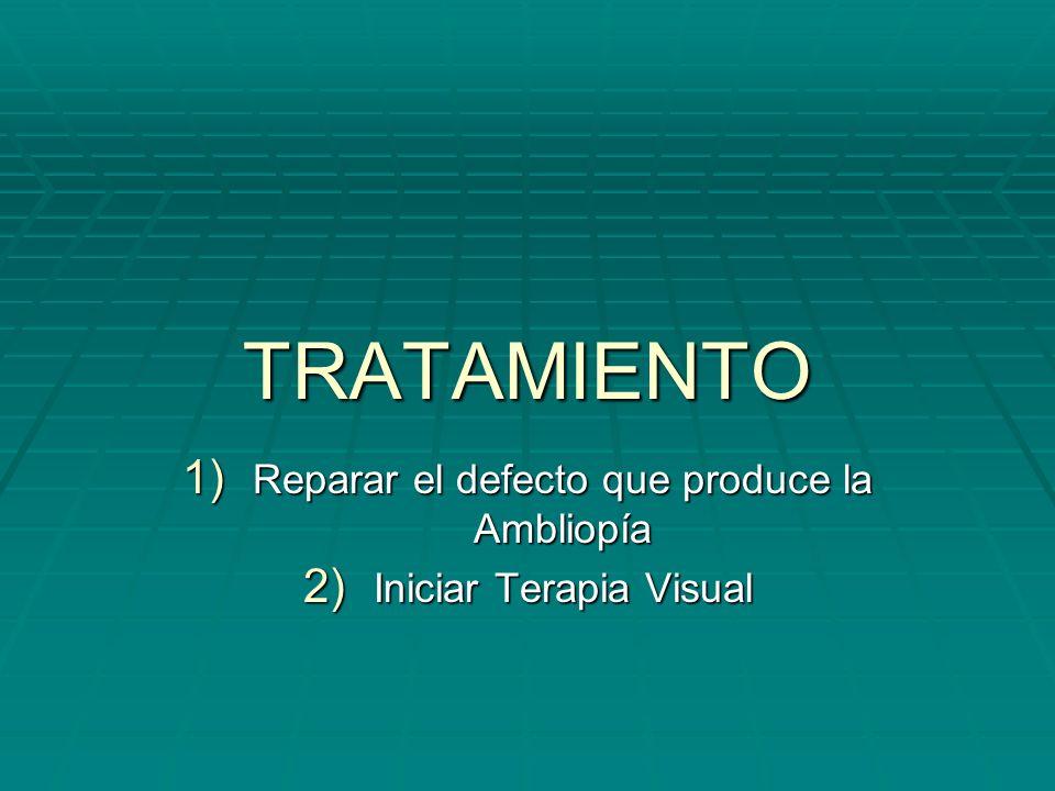 1) Reparar el defecto que produce la Ambliopía CIRUGIAS: CIRUGIAS: AMBLIOPIA POR DEPRIVACION: AMBLIOPIA POR DEPRIVACION: Ptosis Resección del Elevador Ptosis Resección del Elevador LeucomaTransplante Corneal LeucomaTransplante Corneal CatarataExtracapsular con Vitrectomia CatarataExtracapsular con Vitrectomia AMBLIOPIA POR ESTRABISMO: AMBLIOPIA POR ESTRABISMO: Esotropias Retroceso de Rectos mediales Esotropias Retroceso de Rectos mediales Exotropias Retroceso de Rectos laterales Exotropias Retroceso de Rectos laterales Después de las cirugías: refracción Después de las cirugías: refracción