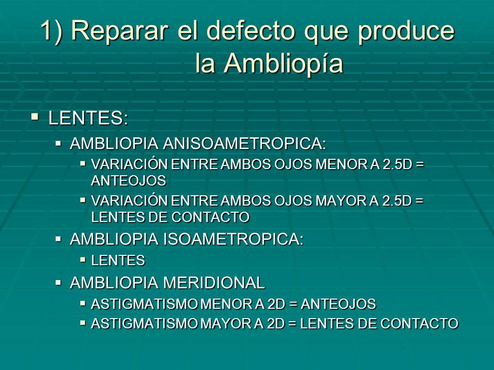 1) Reparar el defecto que produce la Ambliopía LENTES: LENTES: AMBLIOPIA ANISOAMETROPICA: AMBLIOPIA ANISOAMETROPICA: VARIACIÓN ENTRE AMBOS OJOS MENOR