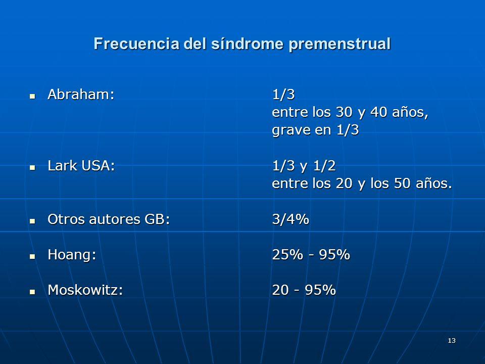13 Frecuencia del síndrome premenstrual Abraham:1/3 Abraham:1/3 entre los 30 y 40 años, grave en 1/3 Lark USA:1/3 y 1/2 Lark USA:1/3 y 1/2 entre los 2
