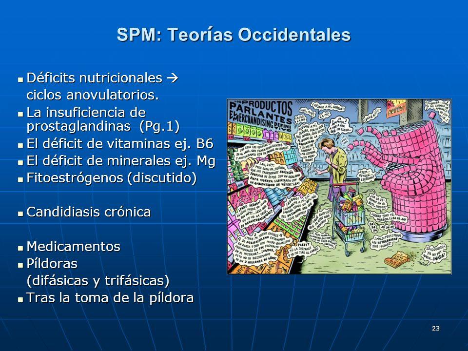 23 SPM: Teor í as Occidentales Déficits nutricionales Déficits nutricionales ciclos anovulatorios. La insuficiencia de prostaglandinas (Pg.1) La insuf