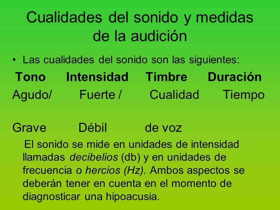 Cualidades del sonido y medidas de la audición Las cualidades del sonido son las siguientes: Tono Intensidad Timbre Duración Agudo/ Fuerte / Cualidad Tiempo Grave Débil de voz El sonido se mide en unidades de intensidad llamadas decibelios (db) y en unidades de frecuencia o hercios (Hz).