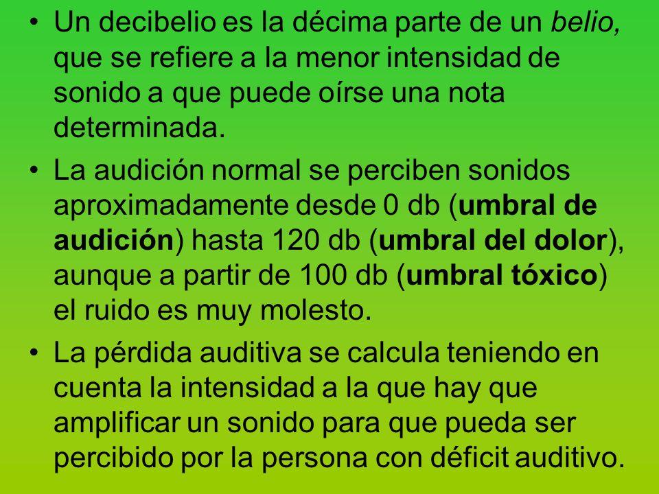 Un decibelio es la décima parte de un belio, que se refiere a la menor intensidad de sonido a que puede oírse una nota determinada.