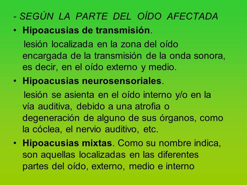 - SEGÚN LA PARTE DEL OÍDO AFECTADA Hipoacusias de transmisión.