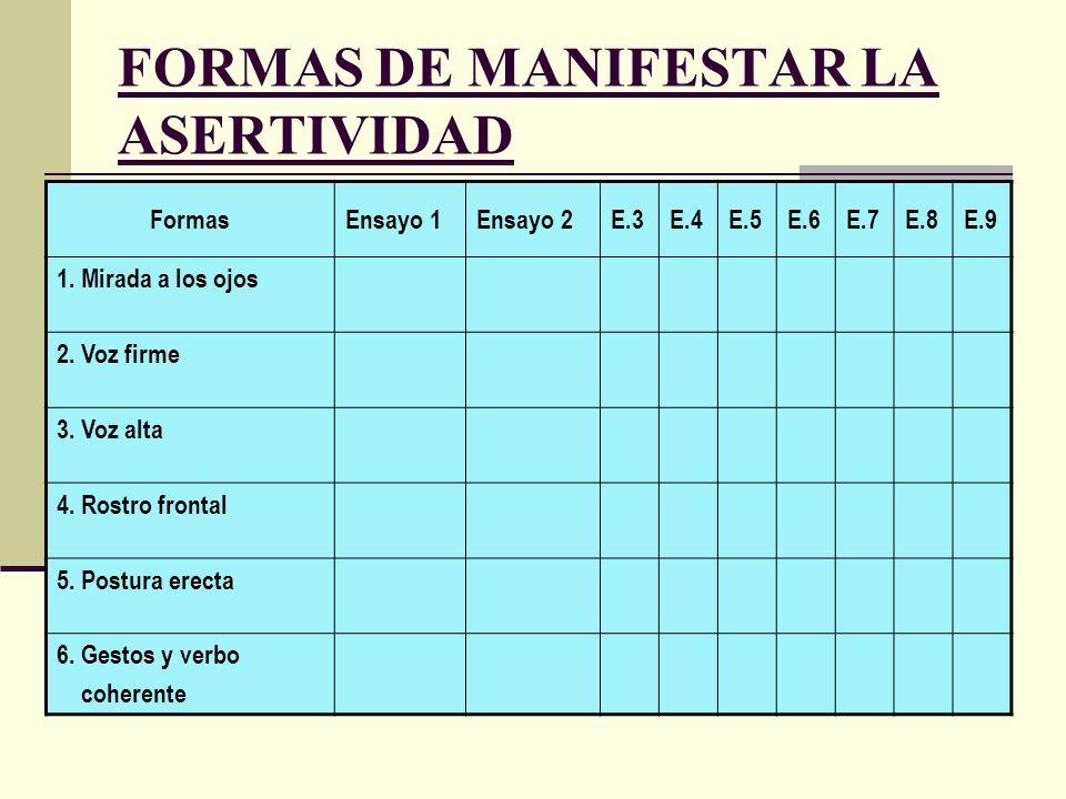 FORMAS DE MANIFESTAR LA ASERTIVIDAD FormasEnsayo 1Ensayo 2E.3E.4E.5E.6E.7E.8E.9 1. Mirada a los ojos 2. Voz firme 3. Voz alta 4. Rostro frontal 5. Pos