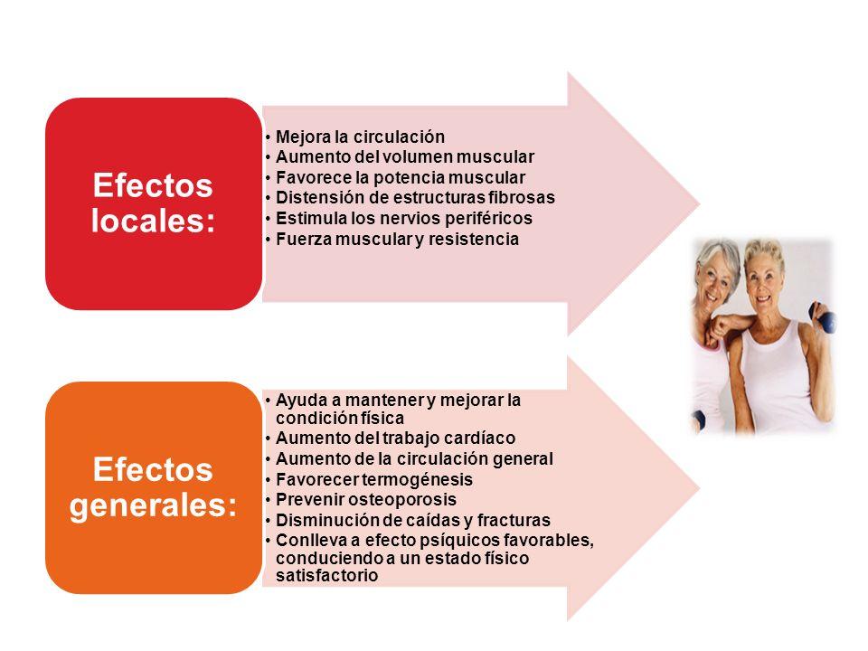 Mejora la circulación Aumento del volumen muscular Favorece la potencia muscular Distensión de estructuras fibrosas Estimula los nervios periféricos F