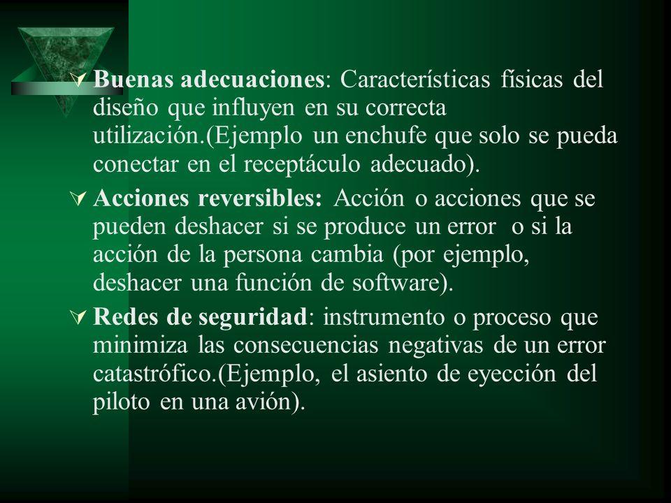 Buenas adecuaciones: Características físicas del diseño que influyen en su correcta utilización.(Ejemplo un enchufe que solo se pueda conectar en el r