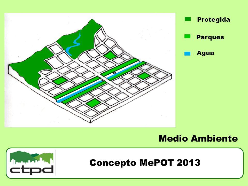 Medio Ambiente Protegida Parques Agua Concepto MePOT 2013