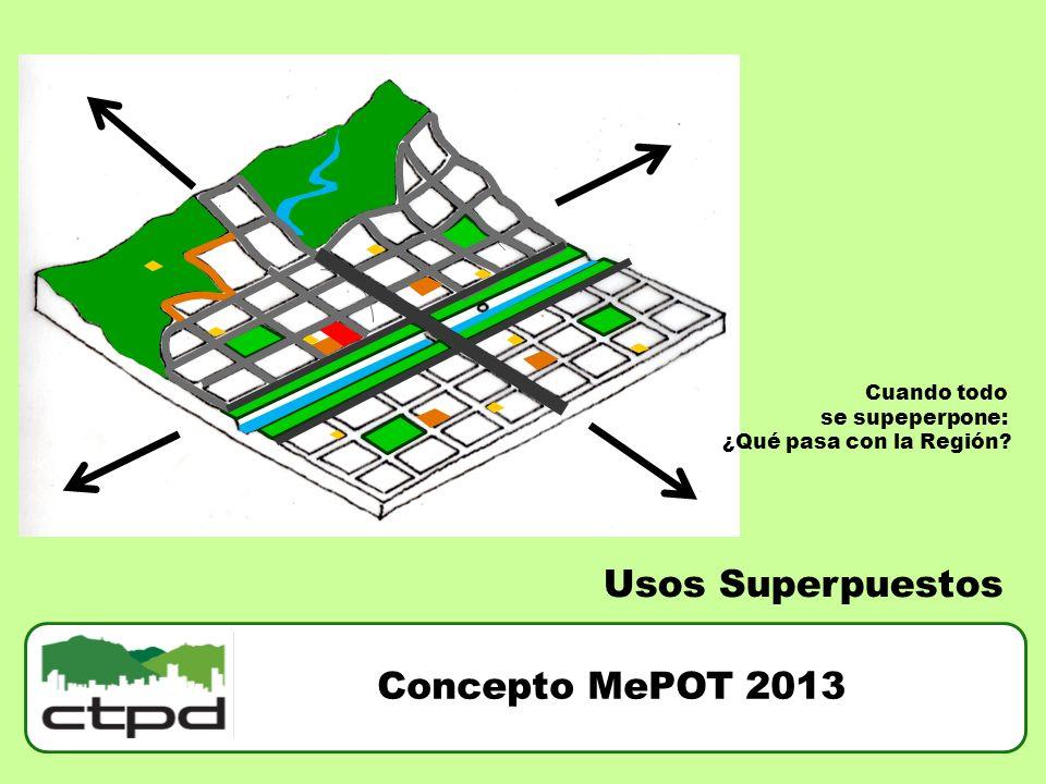 Usos Superpuestos Cuando todo se supeperpone: ¿Qué pasa con la Región? Concepto MePOT 2013