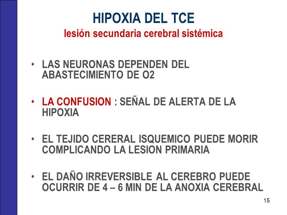 HIPOXIA DEL TCE lesión secundaria cerebral sistémica LAS NEURONAS DEPENDEN DEL ABASTECIMIENTO DE O2 LA CONFUSION : SEÑAL DE ALERTA DE LA HIPOXIA EL TE
