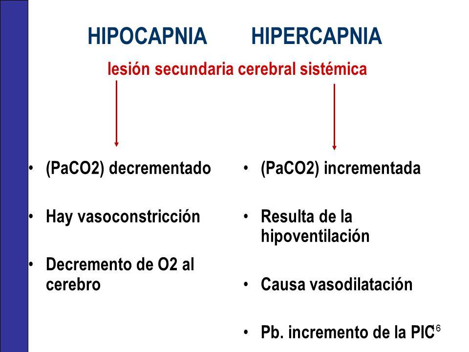 HIPOCAPNIA HIPERCAPNIA lesión secundaria cerebral sistémica (PaCO2) decrementado Hay vasoconstricción Decremento de O2 al cerebro (PaCO2) incrementada