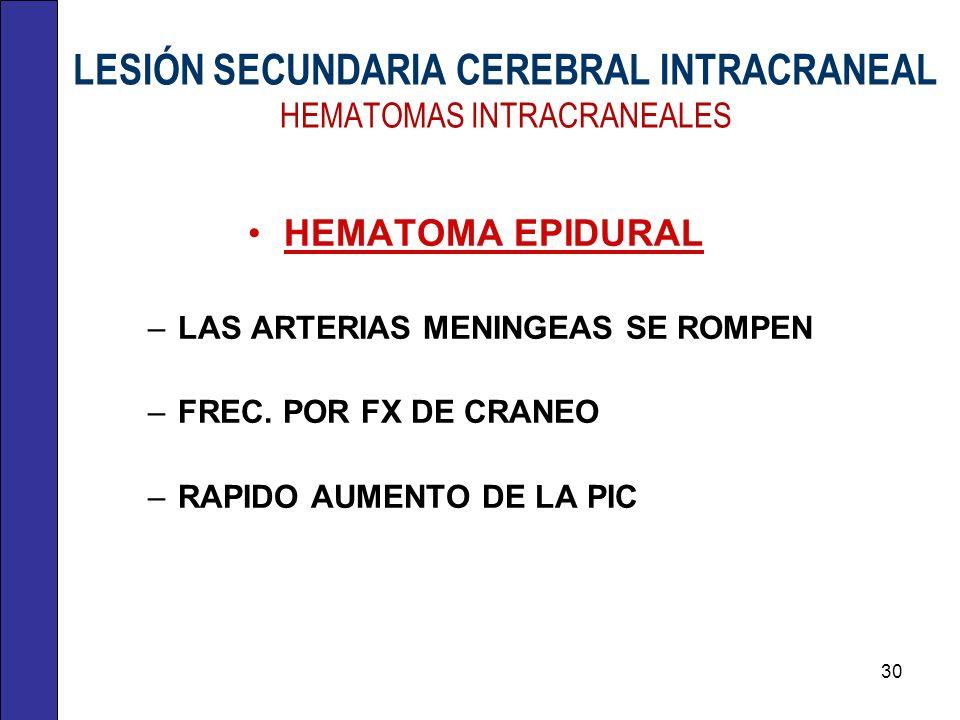 LESIÓN SECUNDARIA CEREBRAL INTRACRANEAL HEMATOMAS INTRACRANEALES HEMATOMA EPIDURAL –LAS ARTERIAS MENINGEAS SE ROMPEN –FREC. POR FX DE CRANEO –RAPIDO A