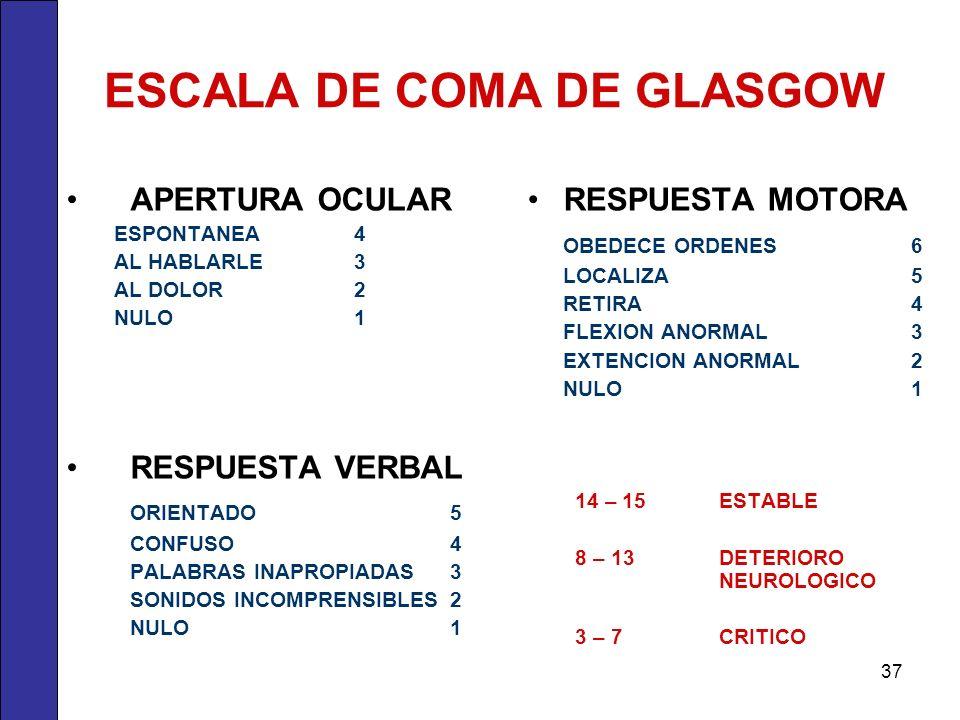 ESCALA DE COMA DE GLASGOW APERTURA OCULAR ESPONTANEA4 AL HABLARLE3 AL DOLOR2 NULO1 RESPUESTA VERBAL ORIENTADO 5 CONFUSO4 PALABRAS INAPROPIADAS3 SONIDO