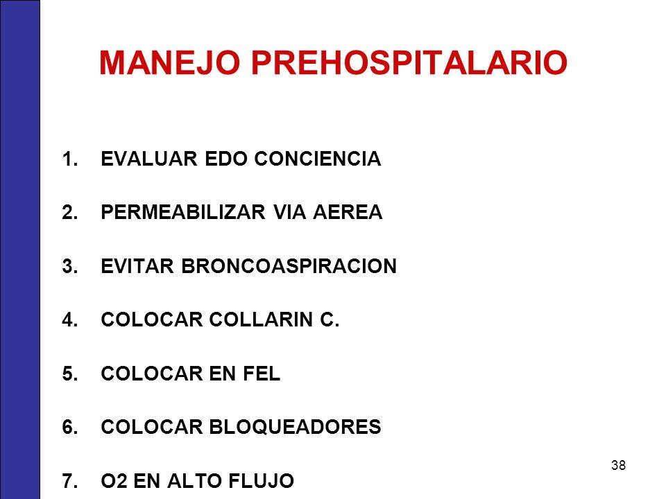 MANEJO PREHOSPITALARIO 1.EVALUAR EDO CONCIENCIA 2.PERMEABILIZAR VIA AEREA 3.EVITAR BRONCOASPIRACION 4.COLOCAR COLLARIN C. 5.COLOCAR EN FEL 6.COLOCAR B