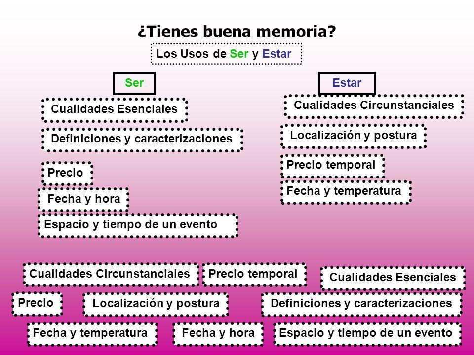 ¿Tienes buena memoria? Los Usos de Ser y Estar SerEstar Precio temporal Definiciones y caracterizaciones Fecha y temperatura Fecha y hora Precio Espac