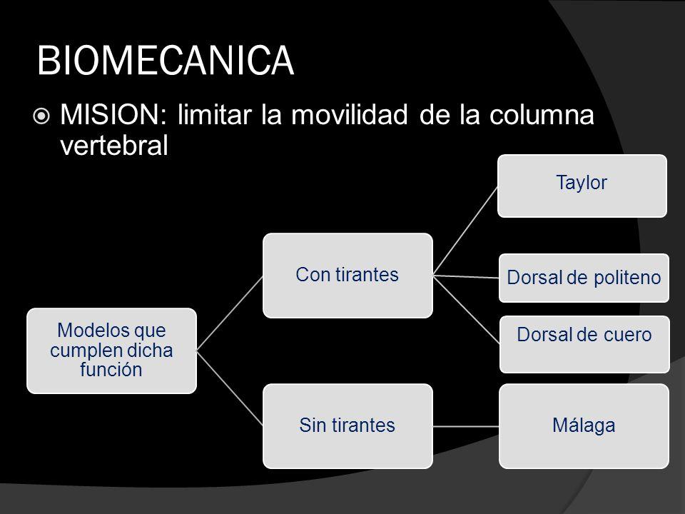 BIOMECANICA MISION: limitar la movilidad de la columna vertebral Modelos que cumplen dicha función Con tirantes Taylor Dorsal de politeno Dorsal de cu