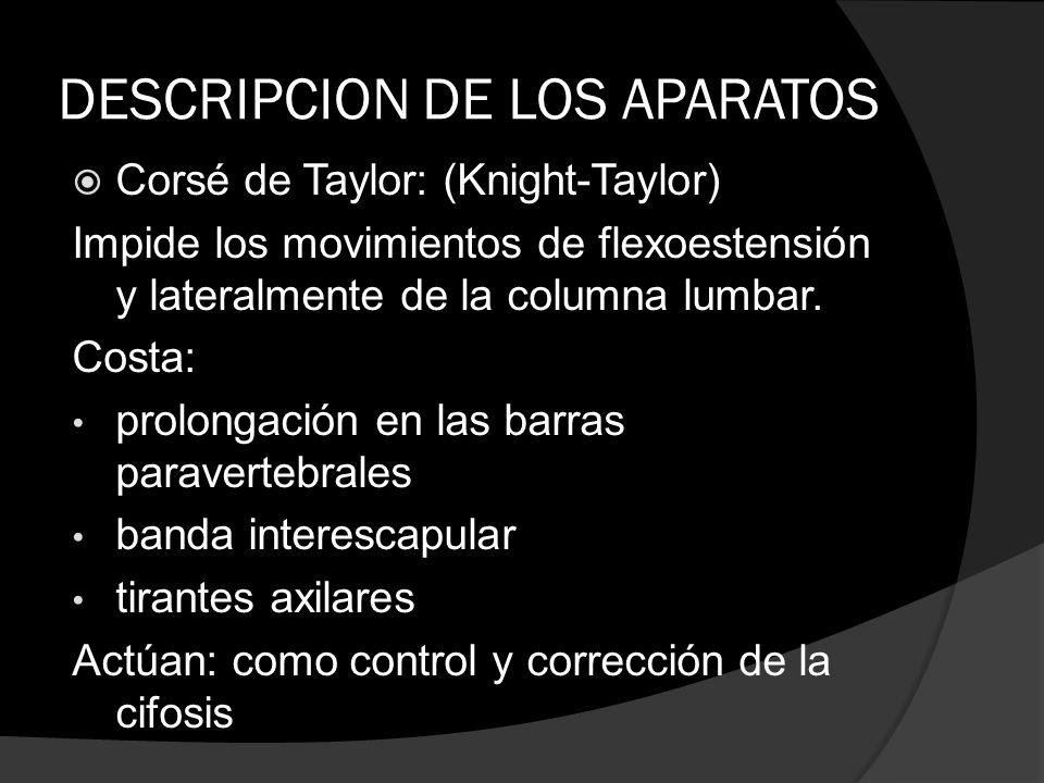 DESCRIPCION DE LOS APARATOS Corsé de Taylor: (Knight-Taylor) Impide los movimientos de flexoestensión y lateralmente de la columna lumbar. Costa: prol