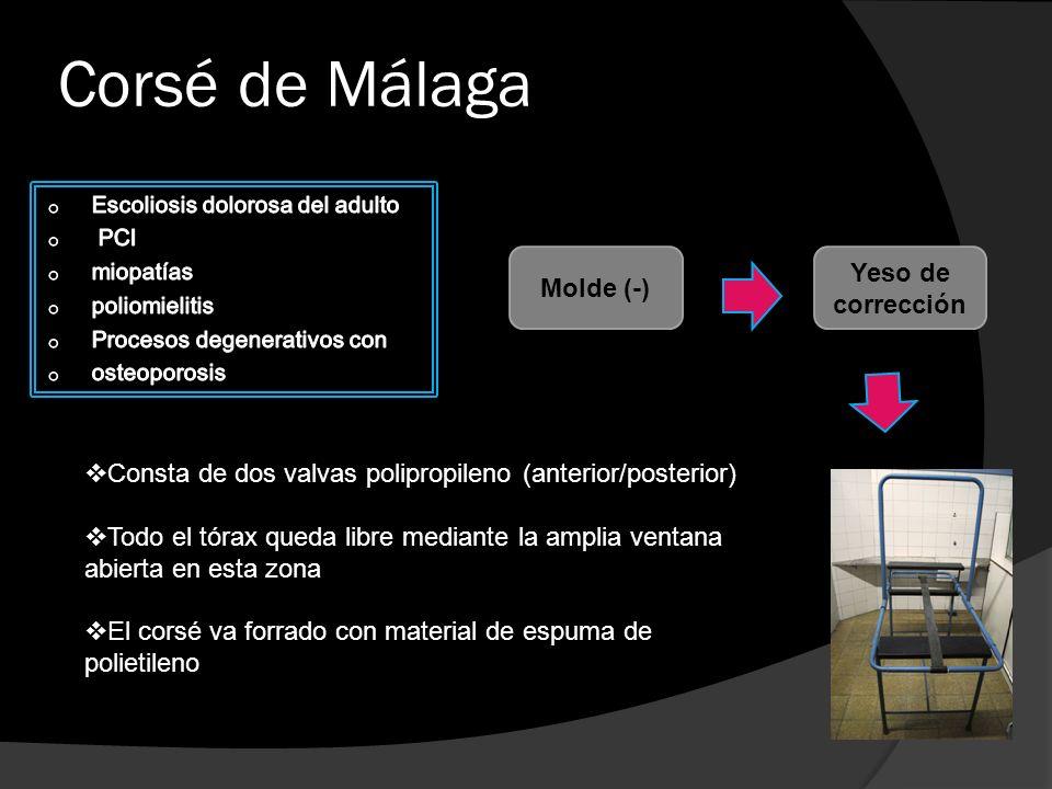 Corsé de Málaga Molde (-) Yeso de corrección Consta de dos valvas polipropileno (anterior/posterior) Todo el tórax queda libre mediante la amplia vent