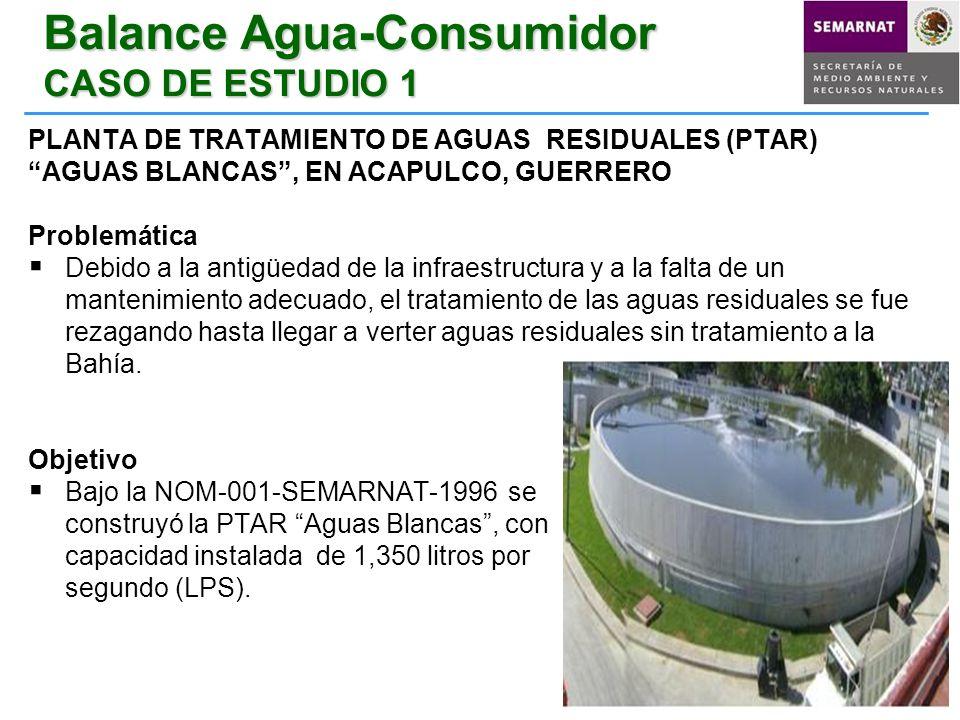 Balance Agua-Consumidor CASO DE ESTUDIO 1 PLANTA DE TRATAMIENTO DE AGUAS RESIDUALES (PTAR) AGUAS BLANCAS, EN ACAPULCO, GUERRERO Problemática Debido a