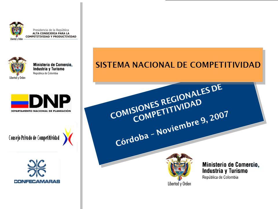 COMISIONES REGIONALES DE COMPETITIVIDAD Córdoba – Noviembre 9, 2007 SISTEMA NACIONAL DE COMPETITIVIDAD