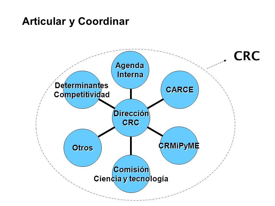 DirecciónCRC AgendaInterna CARCE CRMiPyME Comisión Ciencia y tecnología Otros DeterminantesCompetitividad CRC Articular y Coordinar