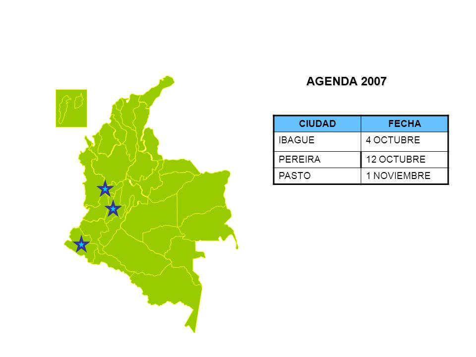 AGENDA (2008, 2009, 2010) Meta Darle cubrimiento a todas las capitales y ciudades intermedias