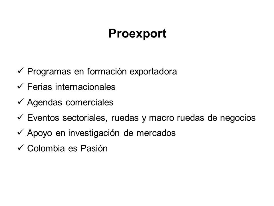 Proexport Programas en formación exportadora Ferias internacionales Agendas comerciales Eventos sectoriales, ruedas y macro ruedas de negocios Apoyo e