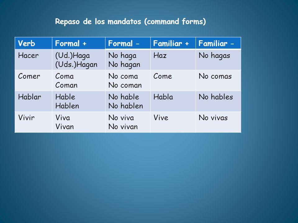 VerbFormal +Formal -Familiar +Familiar - Hacer(Ud.)Haga (Uds.)Hagan No haga No hagan HazNo hagas ComerComa Coman No coma No coman ComeNo comas HablarH