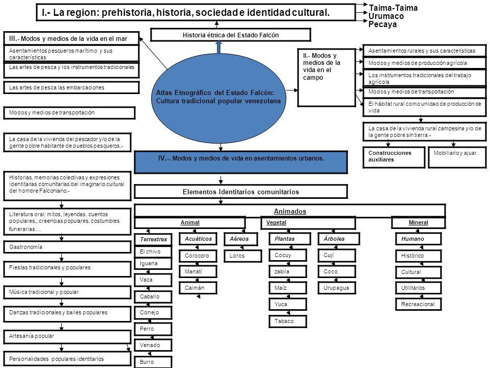 I.- La region: prehistoria, historia, sociedad e identidad cultural. Taima-Taima Urumaco Pecaya Atlas Etnográfico del Estado Falcón: Cultura tradicion