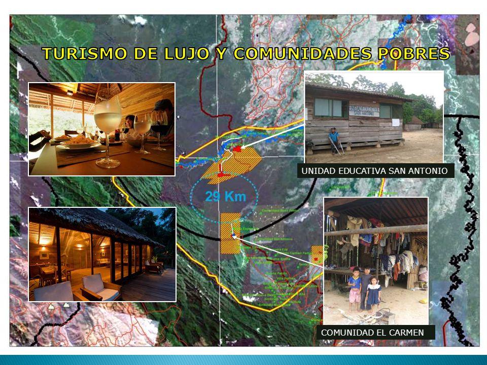 UNIDAD EDUCATIVA SAN ANTONIO COMUNIDAD EL CARMEN