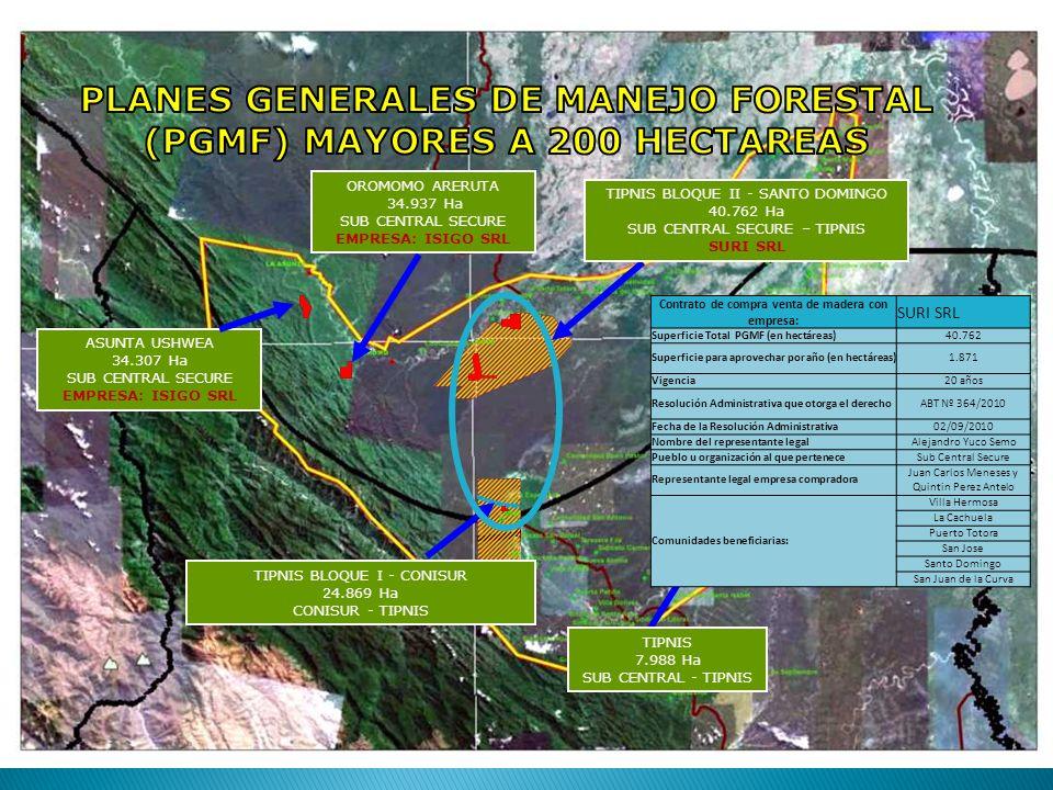 TIPNIS 7.988 Ha SUB CENTRAL - TIPNIS TIPNIS BLOQUE I - CONISUR 24.869 Ha CONISUR - TIPNIS TIPNIS BLOQUE II - SANTO DOMINGO 40.762 Ha SUB CENTRAL SECURE – TIPNIS SURI SRL Contrato de compra venta de madera con empresa: SURI SRL Superficie Total PGMF (en hectáreas)40.762 Superficie para aprovechar por año (en hectáreas)1.871 Vigencia20 años Resolución Administrativa que otorga el derechoABT Nº 364/2010 Fecha de la Resolución Administrativa02/09/2010 Nombre del representante legalAlejandro Yuco Semo Pueblo u organización al que perteneceSub Central Secure Representante legal empresa compradora Juan Carlos Meneses y Quintin Perez Antelo Comunidades beneficiarias: Villa Hermosa La Cachuela Puerto Totora San Jose Santo Domingo San Juan de la Curva ASUNTA USHWEA 34.307 Ha SUB CENTRAL SECURE EMPRESA: ISIGO SRL OROMOMO ARERUTA 34.937 Ha SUB CENTRAL SECURE EMPRESA: ISIGO SRL